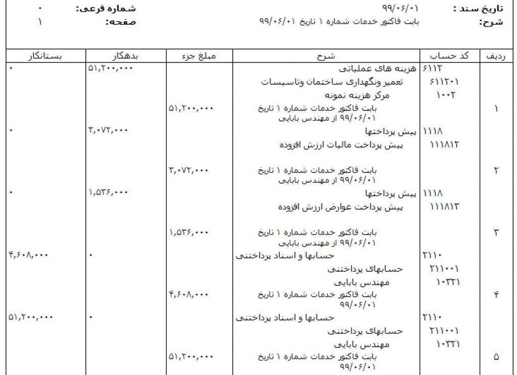 نمونه سند حسابداری فاکتور خرید خدمت (هزینه)